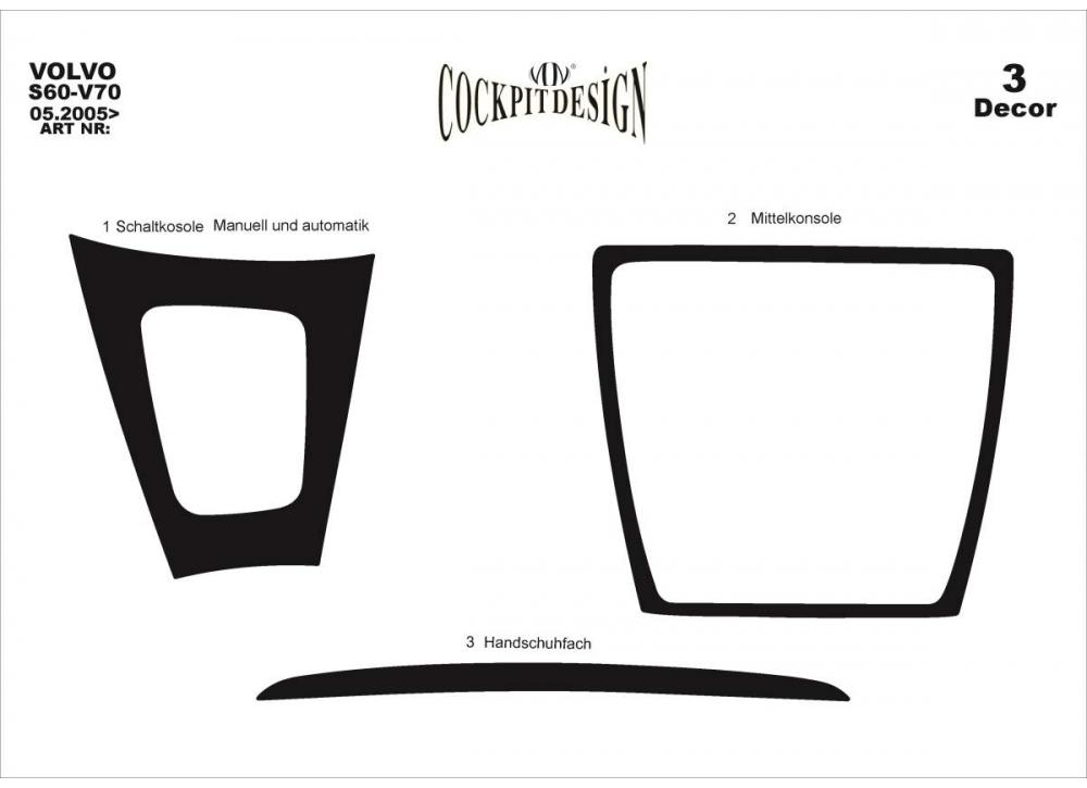 Накладки на панель (дополнение, 2005-2009) Карбон
